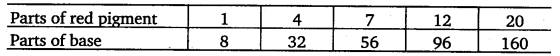 tiwari academy class 8 maths Chapter 13 Direct and Inverse Proportions 3
