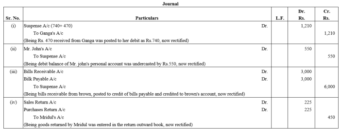 TS Grewal Accountancy Class 11 Solutions Chapter 13 Rectification of Errors Q46
