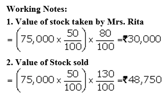 TS Grewal Accountancy Class 12 Solutions Chapter 6 Dissolution of Partnership Firm Q32.2