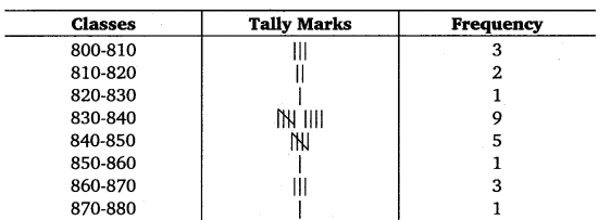 NCERT Solutions for Class 8 Maths Chapter 5 Data Handling 2