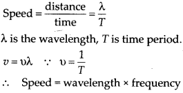 NCERT Solutions for Class 9 Science Chapter 12 Sound 1