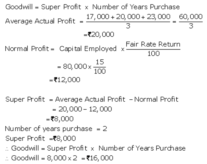 TS Grewal Accountancy Class 12 Solutions Chapter 2 Goodwill Nature and Valuation Q17