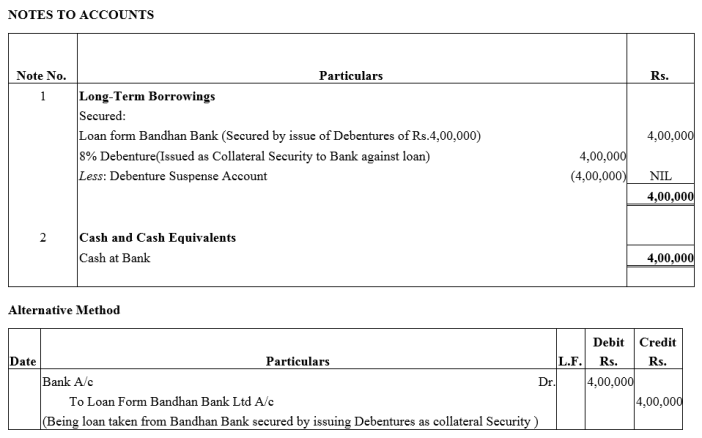 TS Grewal Accountancy Class 12 Solutions Chapter 9 Issue of Debentures Q28.2