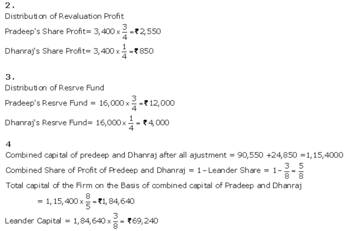 TS Grewal Accountancy Class 12 Solutions Chapter 4 Admission of a Partner Q88.4