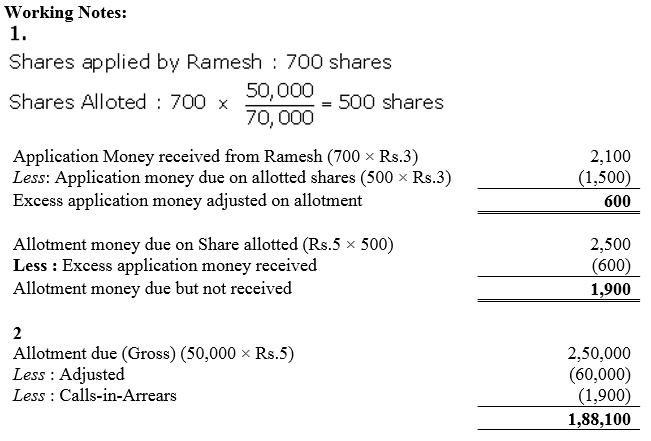 TS Grewal Accountancy Class 12 Solutions Chapter 8 Accounting for Share Capital Q81.2