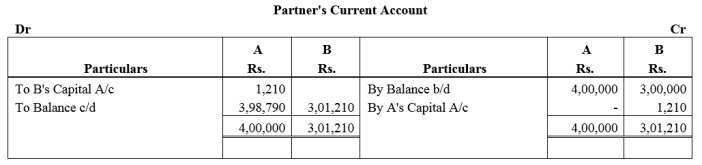 TS Grewal Accountancy Class 12 Solutions Chapter 1 Accounting for Partnership Firms - Fundamentals Q75.1