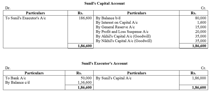 TS Grewal Accountancy Class 12 Solutions Chapter 5 Retirement Death of a Partner Q77.1