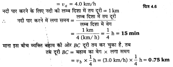 UP Board Solutions for Class 11 Physics Chapter 4 Motion in a plane ( समतल में गति) 13a