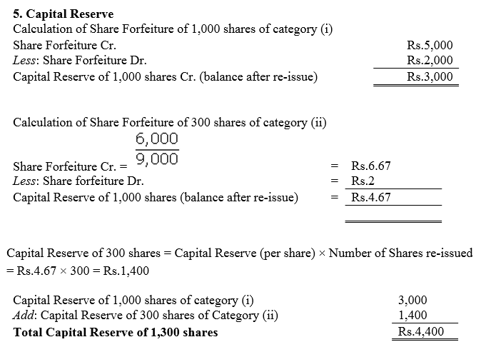 TS Grewal Accountancy Class 12 Solutions Chapter 8 Accounting for Share Capital Q90.8