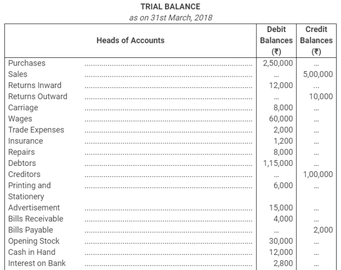 TS Grewal Accountancy Class 11 Solutions Chapter 14 Adjustments in Preparation of Financial Statements Q8