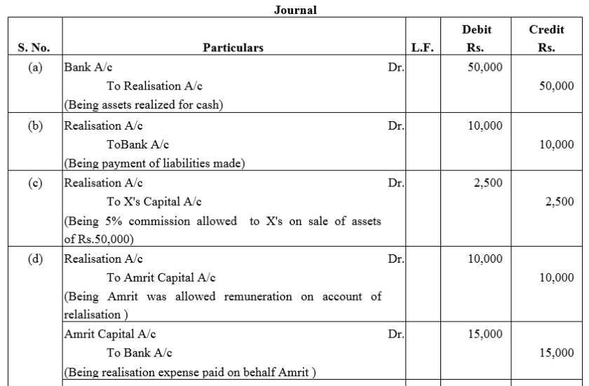 TS Grewal Accountancy Class 12 Solutions Chapter 6 Dissolution of Partnership Firm Q5