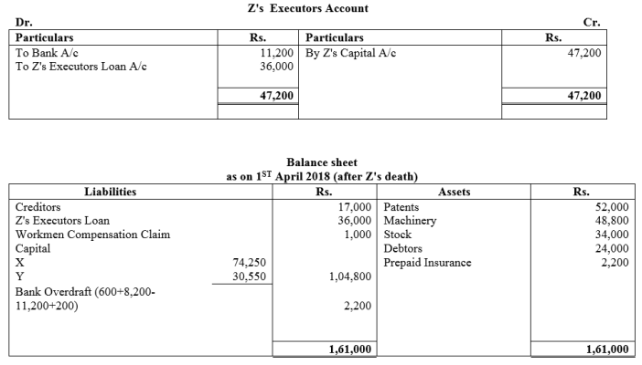 TS Grewal Accountancy Class 12 Solutions Chapter 5 Retirement Death of a Partner Q82.1