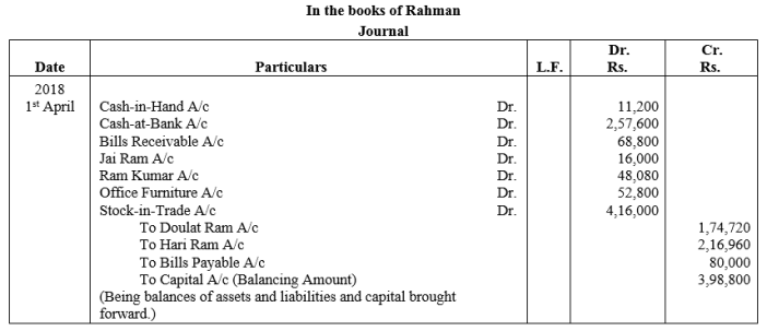 TS Grewal Accountancy Class 11 Solutions Chapter 5 Journal Q18