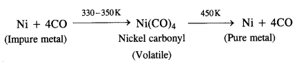 NCERT Solutions for Class 12 Chemistry Chapter6 General Principles and Processes of Isolation of Elements 18