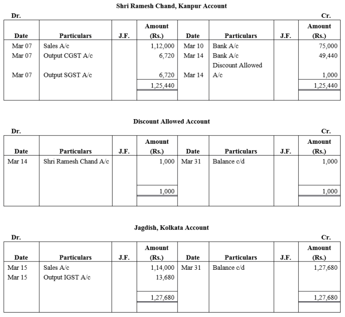 TS Grewal Accountancy Class 11 Solutions Chapter 8 Special Purpose Books II Other Books Q21.4