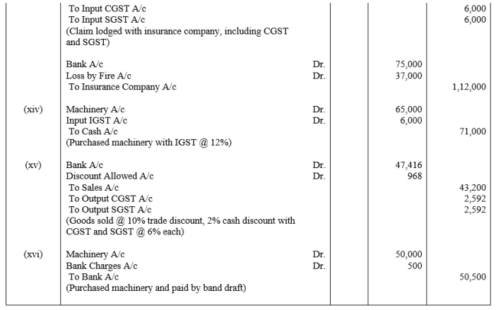 TS Grewal Accountancy Class 11 Solutions Chapter 5 Journal Q31.2