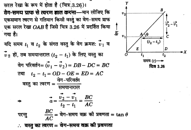 UP Board Solutions for Class 11 Physics Chapter 3 Motion in a Straight Line v2c