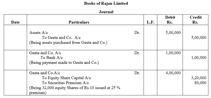 TS Grewal Accountancy Class 12 Solutions Chapter 8 Accounting for Share Capital Q28