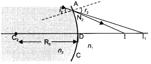 CBSE Sample Papers for Class 12 Physics Paper 6 55