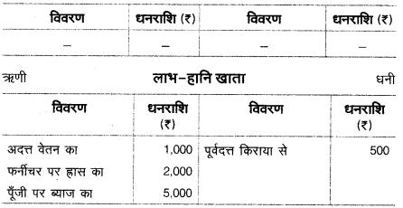 UP Board Solutions for Class 10 Commerce Chapter 2 3