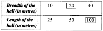 NCERT Solutions for Class 6 Maths Chapter 12 Ratio and Proportion 27