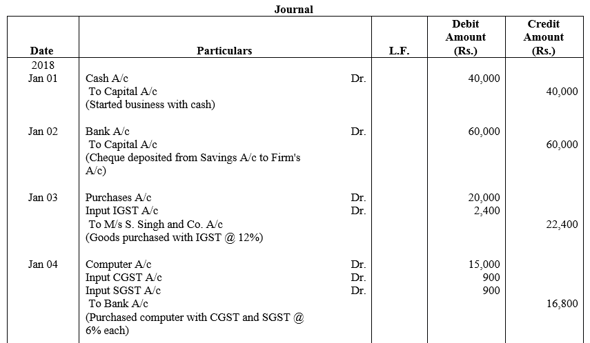 TS Grewal Accountancy Class 11 Solutions Chapter 5 Journal