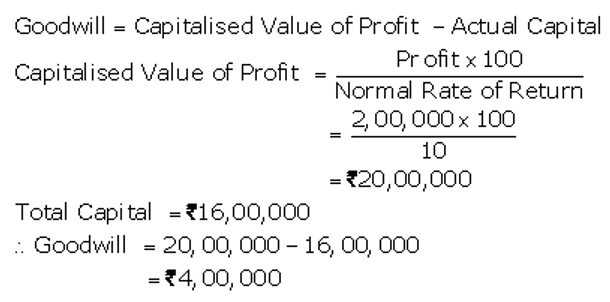 TS Grewal Accountancy Class 12 Solutions Chapter 2 Goodwill Nature and Valuation Q26