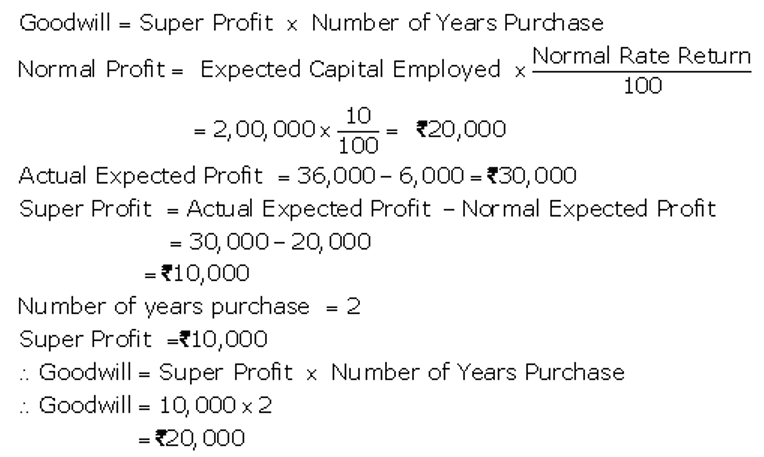 TS Grewal Accountancy Class 12 Solutions Chapter 2 Goodwill Nature and Valuation Q16