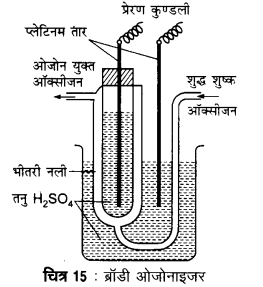 UP Board Solutions for Class 12 Chemistry Chapter 7 The p Block Elements 5Q.7