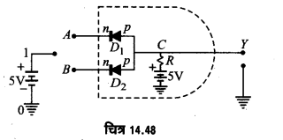 UP Board Solutions for Class 12 Physics Chapter 14 Semiconductor Electronics Materials, Devices and Simple Circuits d11a