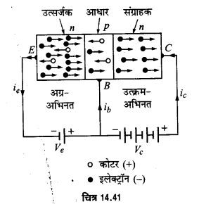 UP Board Solutions for Class 12 Physics Chapter 14 Semiconductor Electronics Materials, Devices and Simple Circuits d6a