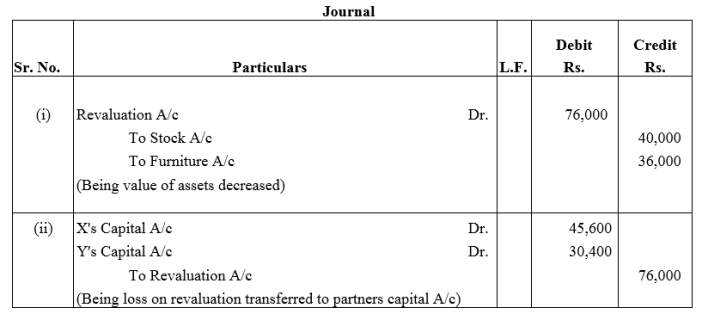 TS Grewal Accountancy Class 12 Solutions Chapter 4 Admission of a Partner Q51