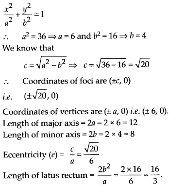 NCERT Solutions for Class 11 Maths Chapter 11 Conic Sections 11