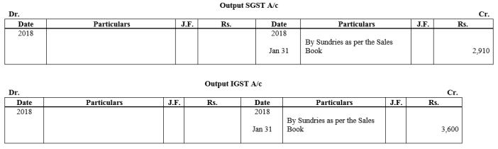 TS Grewal Accountancy Class 11 Solutions Chapter 8 Special Purpose Books II Other Books Q7.3