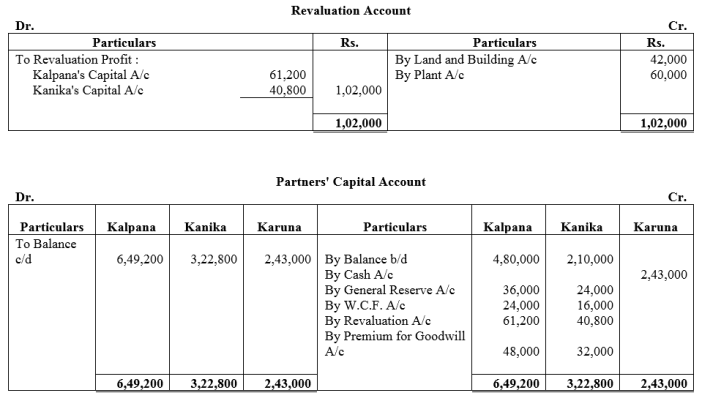 TS Grewal Accountancy Class 12 Solutions Chapter 4 Admission of a Partner Q92
