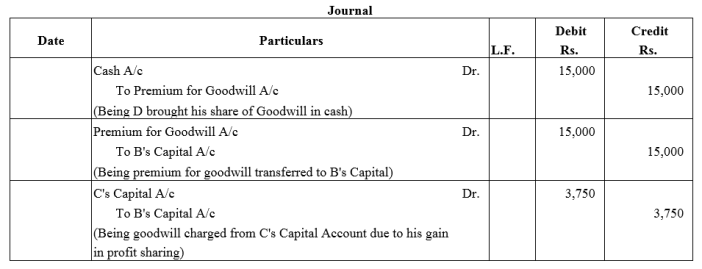 TS Grewal Accountancy Class 12 Solutions Chapter 4 Admission of a Partner Q23