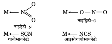 UP Board Solutions for Class 12 Chemistry Chapter 9 Coordination Compounds 2Q.4