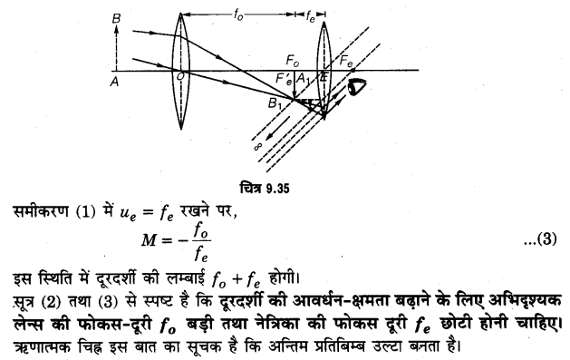 UP Board Solutions for Class 12 Physics Chapter 9 Ray Optics and Optical Instruments LAQ 13.3