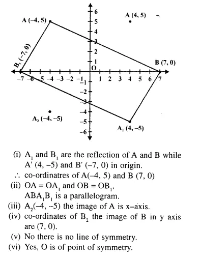 Selina Concise Mathematics Class 10 ICSE Solutions Chapterwise Revision Exercise 58