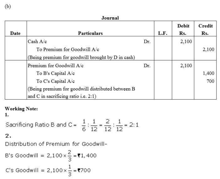 TS Grewal Accountancy Class 12 Solutions Chapter 4 Admission of a Partner Q22.1