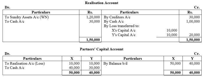 TS Grewal Accountancy Class 12 Solutions Chapter 6 Dissolution of Partnership Firm Q39