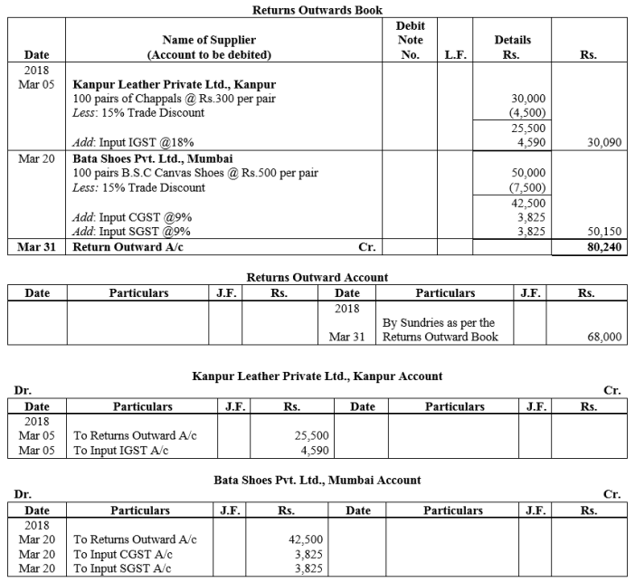 TS Grewal Accountancy Class 11 Solutions Chapter 8 Special Purpose Books II Other Books Q13.2