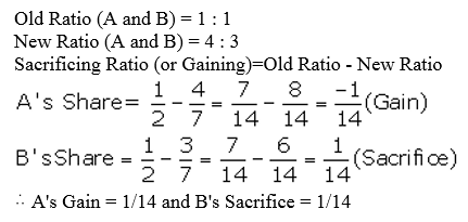 TS Grewal Accountancy Class 12 Solutions Chapter 3 Change in