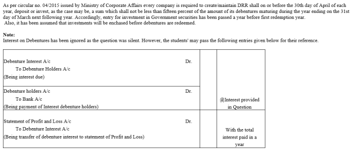 TS Grewal Accountancy Class 12 Solutions Chapter 10 Redemption of Debentures Q21.5