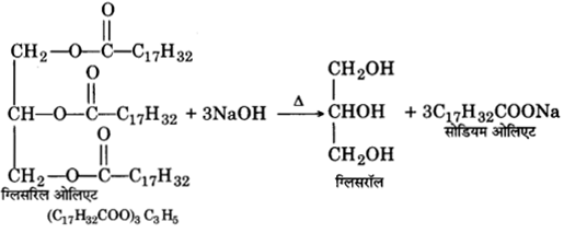 UP Board Solutions for Class 12 Chemistry Chapter 16 Chemistry in Everyday Life 2