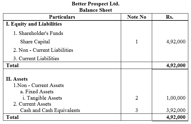 TS Grewal Accountancy Class 12 Solutions Chapter 8 Accounting for Share Capital Q34.3