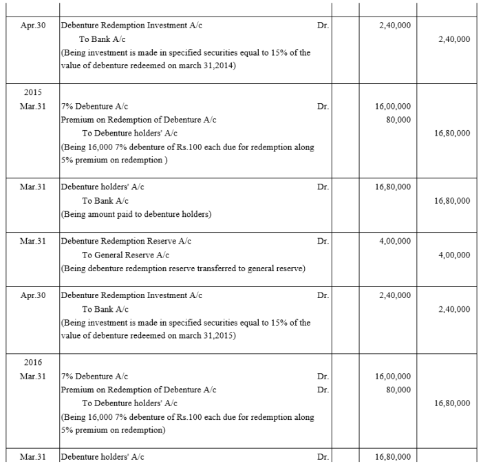TS Grewal Accountancy Class 12 Solutions Chapter 10 Redemption of Debentures Q24.1