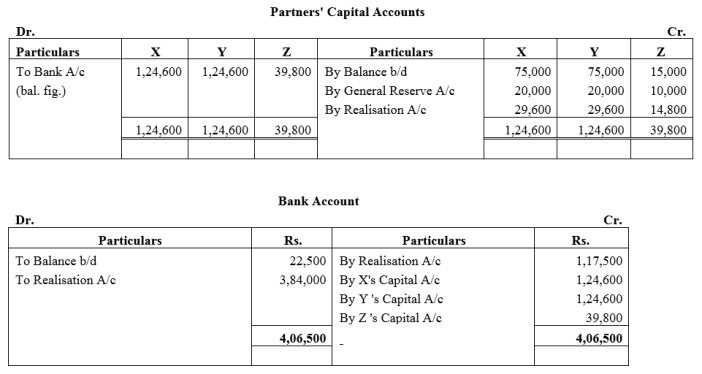 TS Grewal Accountancy Class 12 Solutions Chapter 6 Dissolution of Partnership Firm Q31.1