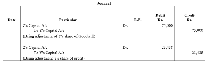TS Grewal Accountancy Class 12 Solutions Chapter 5 Retirement Death of a Partner Q65