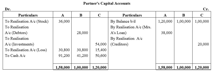 TS Grewal Accountancy Class 12 Solutions Chapter 6 Dissolution of Partnership Firm Q37.1